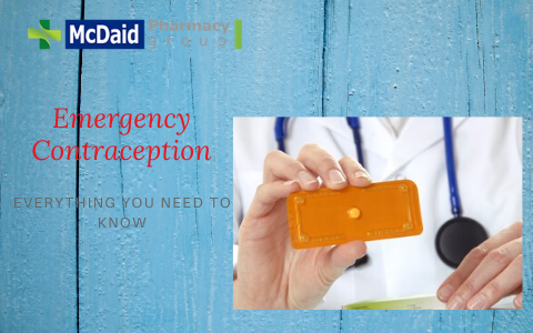 Emergency Contraception Info